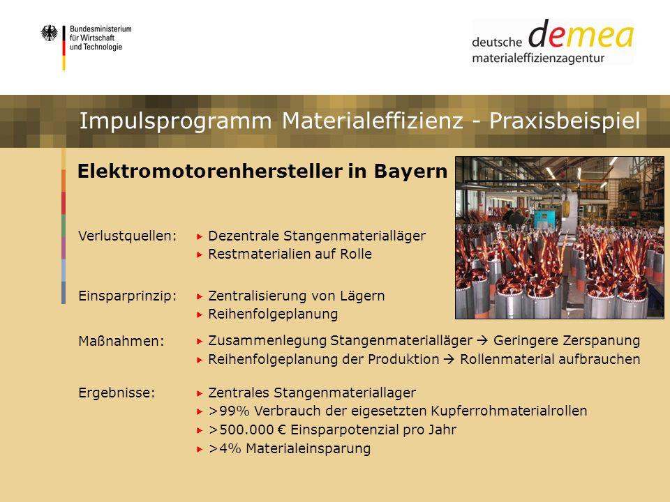 Impulsprogramm Materialeffizienz Elektromotorenhersteller in Bayern Verlustquellen: Dezentrale Stangenmaterialläger Restmaterialien auf Rolle Einsparp