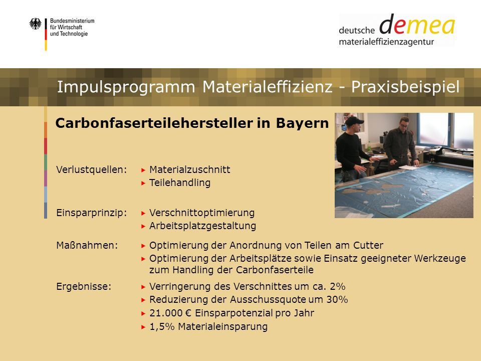 Impulsprogramm Materialeffizienz Carbonfaserteilehersteller in Bayern Verlustquellen: Materialzuschnitt Teilehandling Einsparprinzip: Verschnittoptimi
