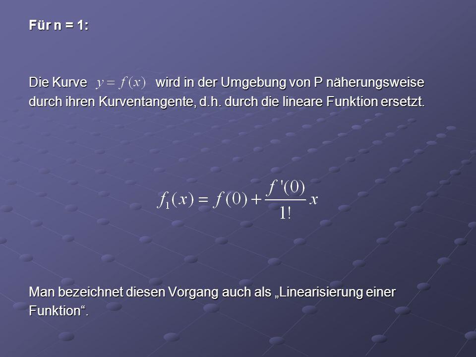 Für n = 1: Die Kurve wird in der Umgebung von P näherungsweise durch ihren Kurventangente, d.h. durch die lineare Funktion ersetzt. Man bezeichnet die