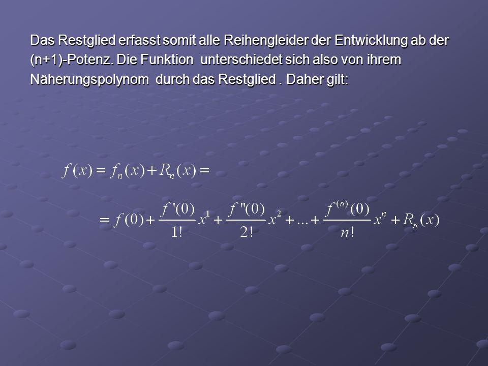 Taylorsche Formel Dabei bedeuten: Max Laurinsches Polynom vom Grade n Restglied Diese Darstellungsform der Funktion als Summe aus einem Polynom n-ten Grades und einem Restglied wird allgemein als Taylorsche Formel bezeichnet.