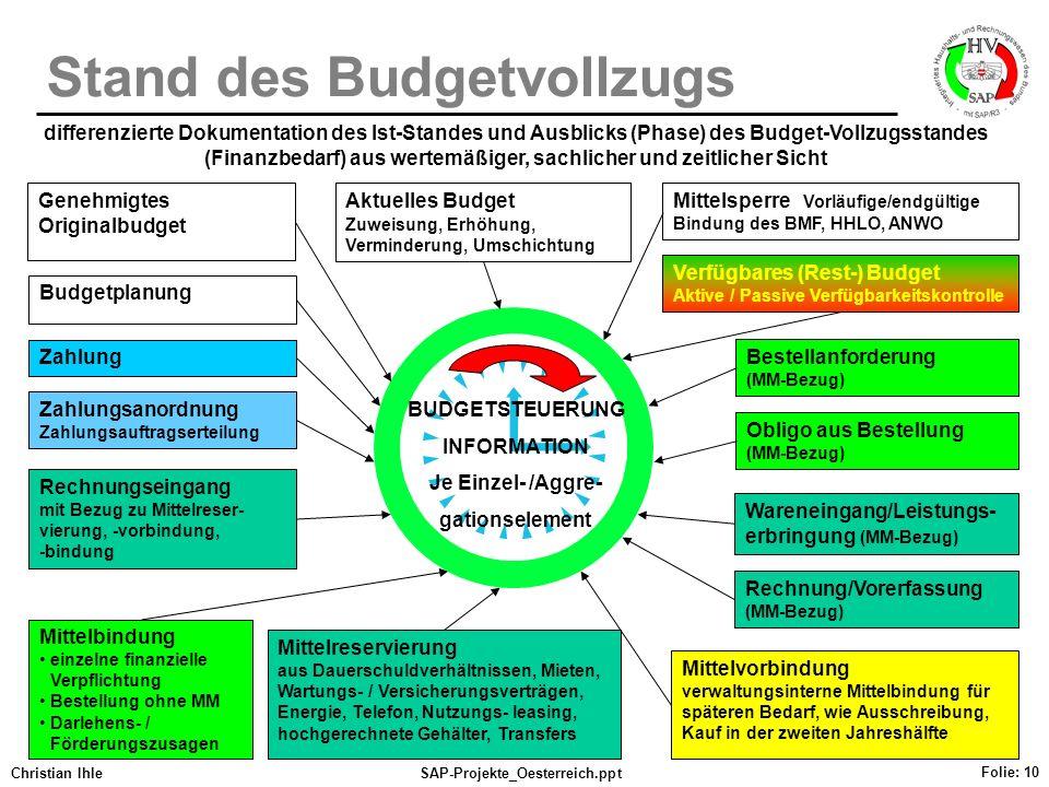 Christian IhleSAP-Projekte_Oesterreich.ppt Folie: 10 Stand des Budgetvollzugs differenzierte Dokumentation des Ist-Standes und Ausblicks (Phase) des B