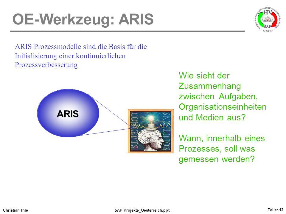 Christian IhleSAP-Projekte_Oesterreich.ppt Folie: 12 ARIS Wie sieht der Zusammenhang zwischen Aufgaben, Organisationseinheiten und Medien aus? Wann, i