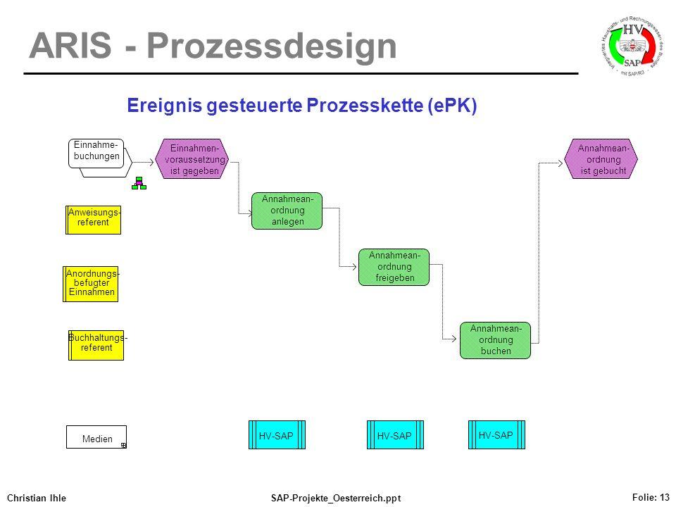Christian IhleSAP-Projekte_Oesterreich.ppt Folie: 13 Ereignis gesteuerte Prozesskette (ePK) Anweisungs- referent Medien Buchhaltungs- referent Einnahm