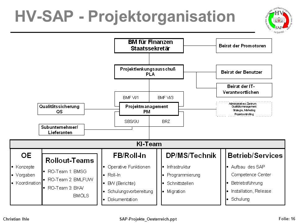 Christian IhleSAP-Projekte_Oesterreich.ppt Folie: 16 HV-SAP - Projektorganisation