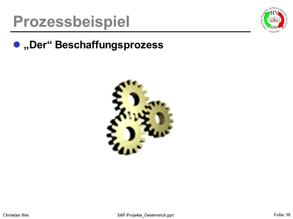 Christian IhleSAP-Projekte_Oesterreich.ppt Folie: 18 Prozessbeispiel Der Beschaffungsprozess