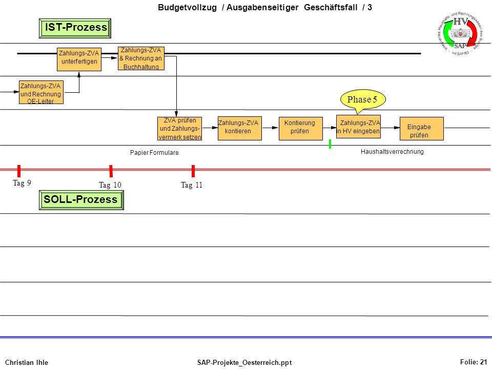 Christian IhleSAP-Projekte_Oesterreich.ppt Folie: 21 Budgetvollzug / Ausgabenseitiger Geschäftsfall / 3 IST-Prozess SOLL-Prozess ZVA prüfen und Zahlun