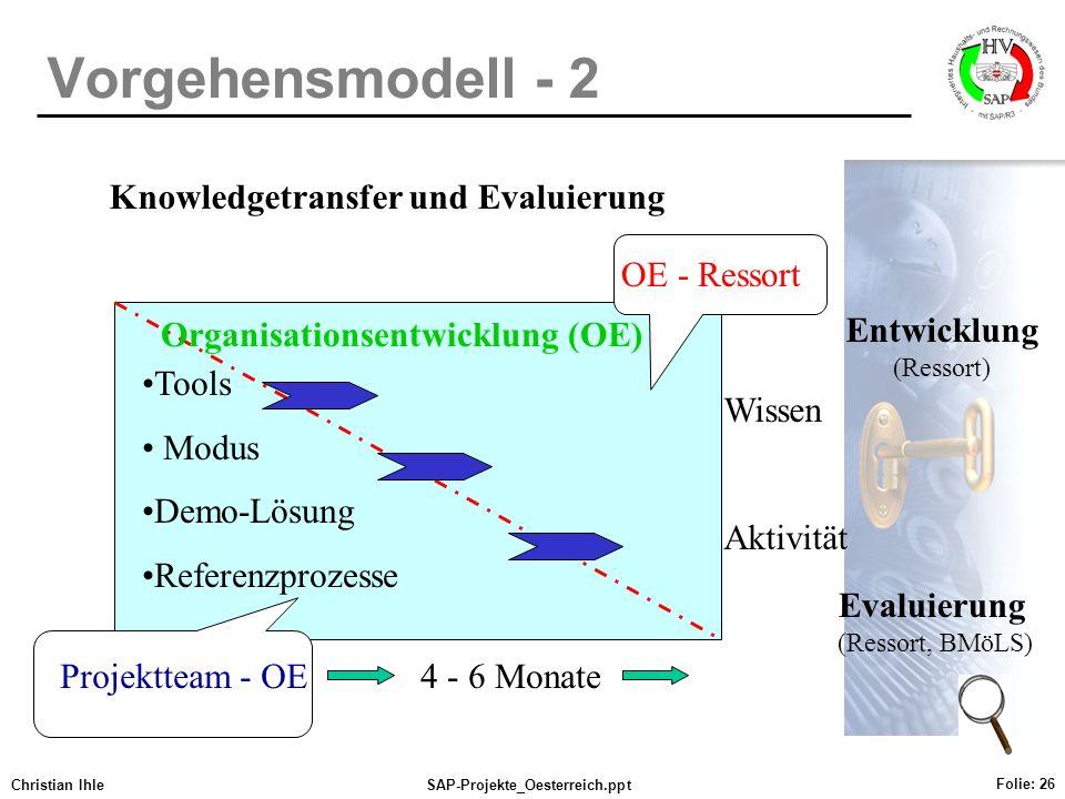 Christian IhleSAP-Projekte_Oesterreich.ppt Folie: 26 Vorgehensmodell - 2 Knowledgetransfer und Evaluierung Projektteam - OE Tools Modus Demo-Lösung Re