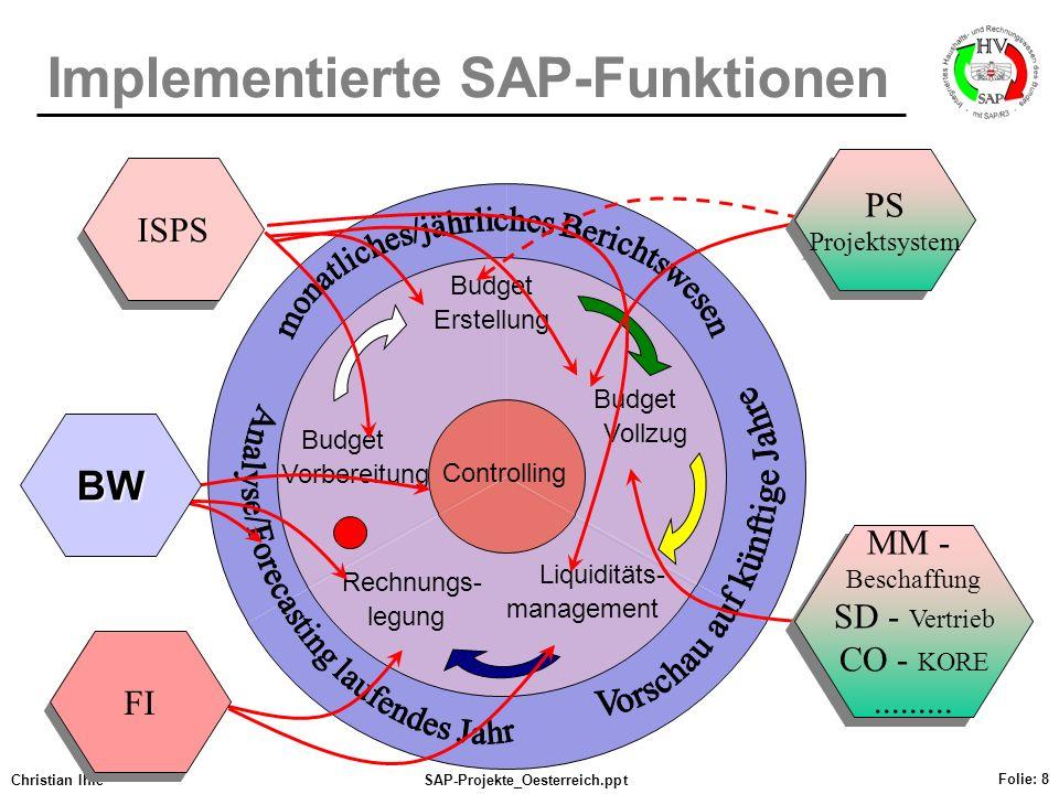Christian IhleSAP-Projekte_Oesterreich.ppt Folie: 8 Implementierte SAP-Funktionen Budget Vorbereitung Budget Erstellung Budget Vollzug Liquiditäts- ma