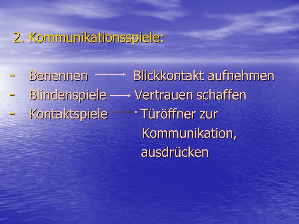 2.Kommunikationsspiele: 2.