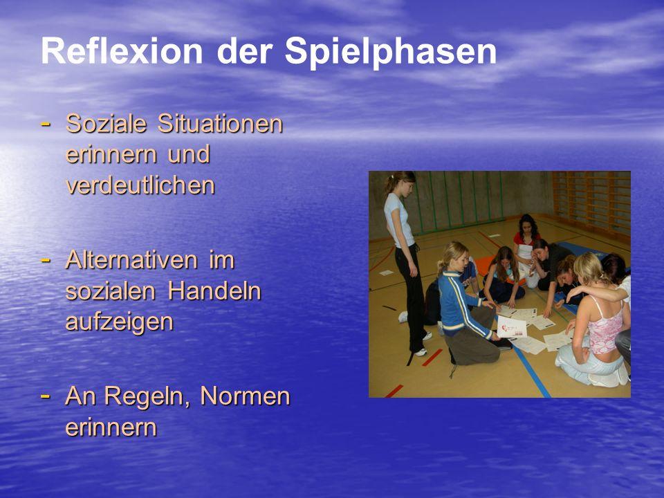 Reflexion der Spielphasen - Soziale Situationen erinnern und verdeutlichen - Alternativen im sozialen Handeln aufzeigen - An Regeln, Normen erinnern