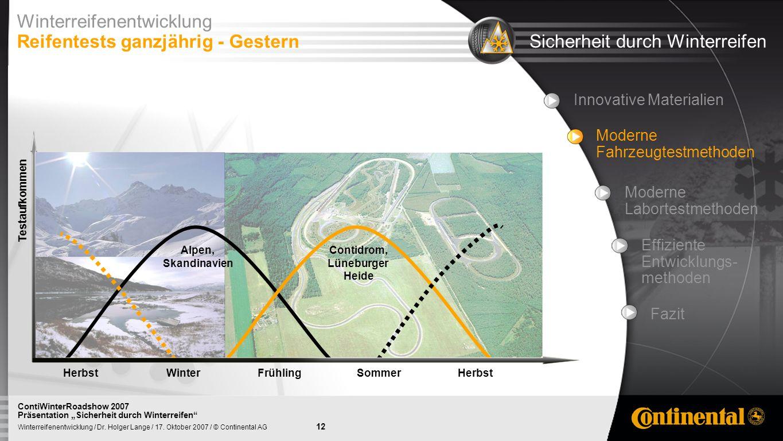 12 Winterreifenentwicklung / Dr. Holger Lange / 17. Oktober 2007 / © Continental AG ContiWinterRoadshow 2007 Präsentation Sicherheit durch Winterreife