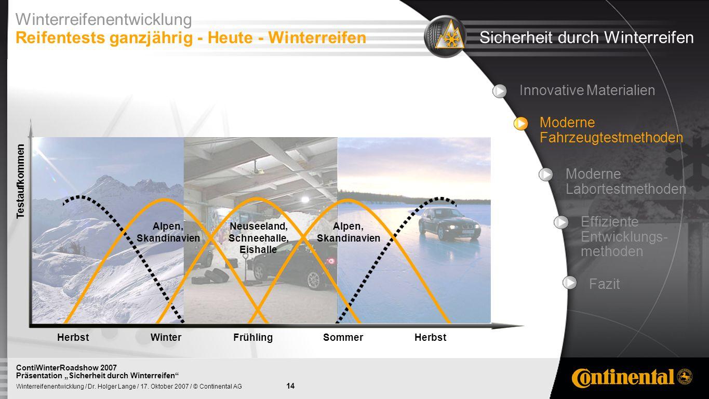 14 Winterreifenentwicklung / Dr. Holger Lange / 17. Oktober 2007 / © Continental AG ContiWinterRoadshow 2007 Präsentation Sicherheit durch Winterreife