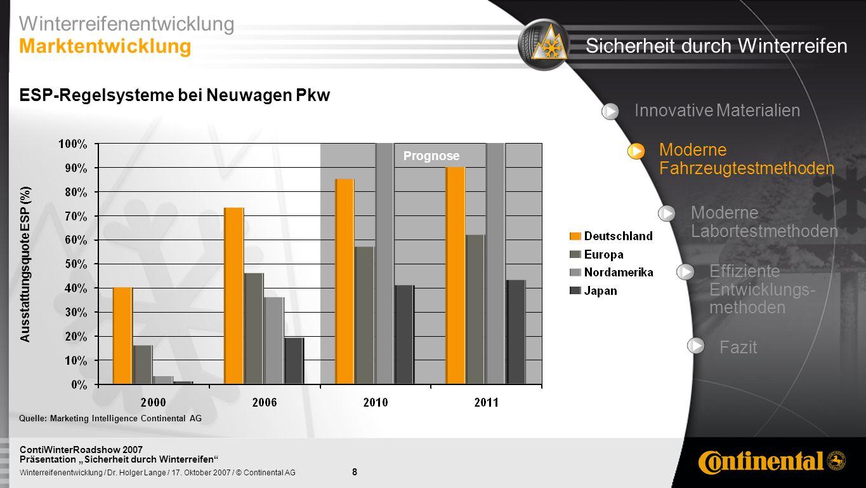 9 Winterreifenentwicklung / Dr.Holger Lange / 17.
