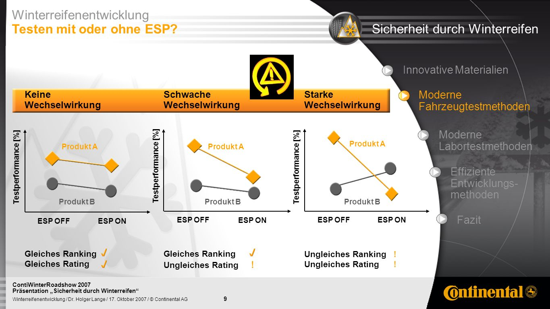 10 Winterreifenentwicklung / Dr.Holger Lange / 17.