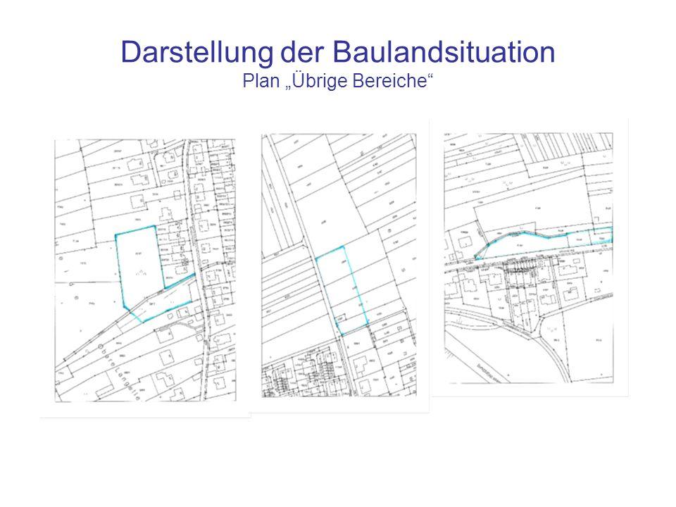Darstellung der Baulandsituation Plan Übrige Bereiche