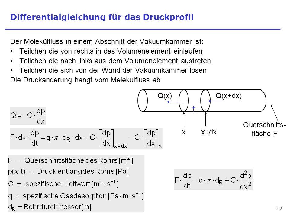 12 Differentialgleichung für das Druckprofil Der Molekülfluss in einem Abschnitt der Vakuumkammer ist: Teilchen die von rechts in das Volumenelement e