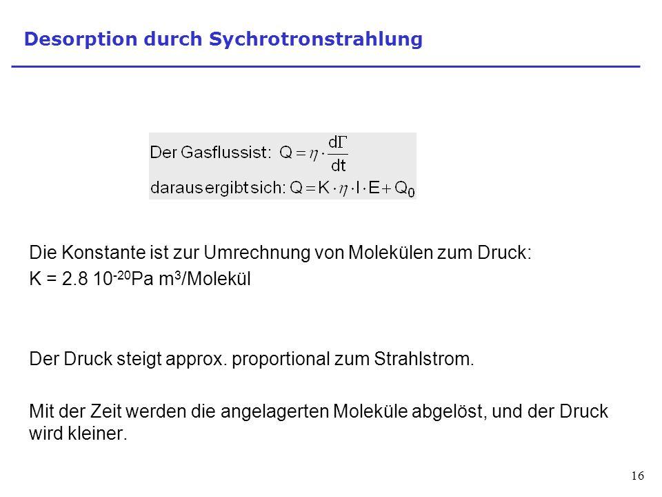 16 Desorption durch Sychrotronstrahlung Die Konstante ist zur Umrechnung von Molekülen zum Druck: K = 2.8 10 -20 Pa m 3 /Molekül Der Druck steigt appr
