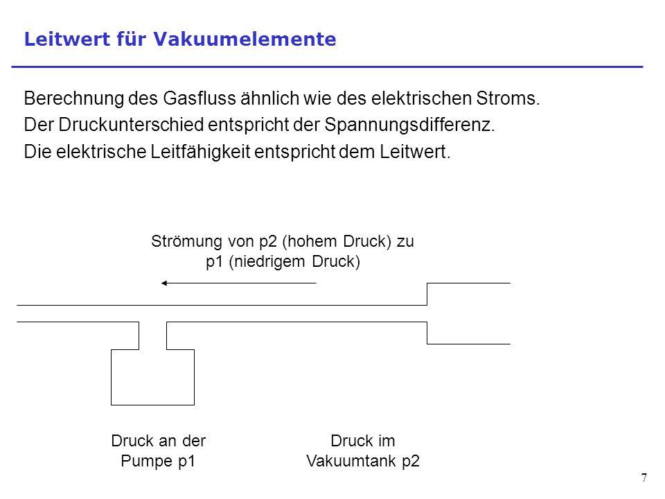 7 Leitwert für Vakuumelemente Druck an der Pumpe p1 Druck im Vakuumtank p2 Strömung von p2 (hohem Druck) zu p1 (niedrigem Druck) Berechnung des Gasflu
