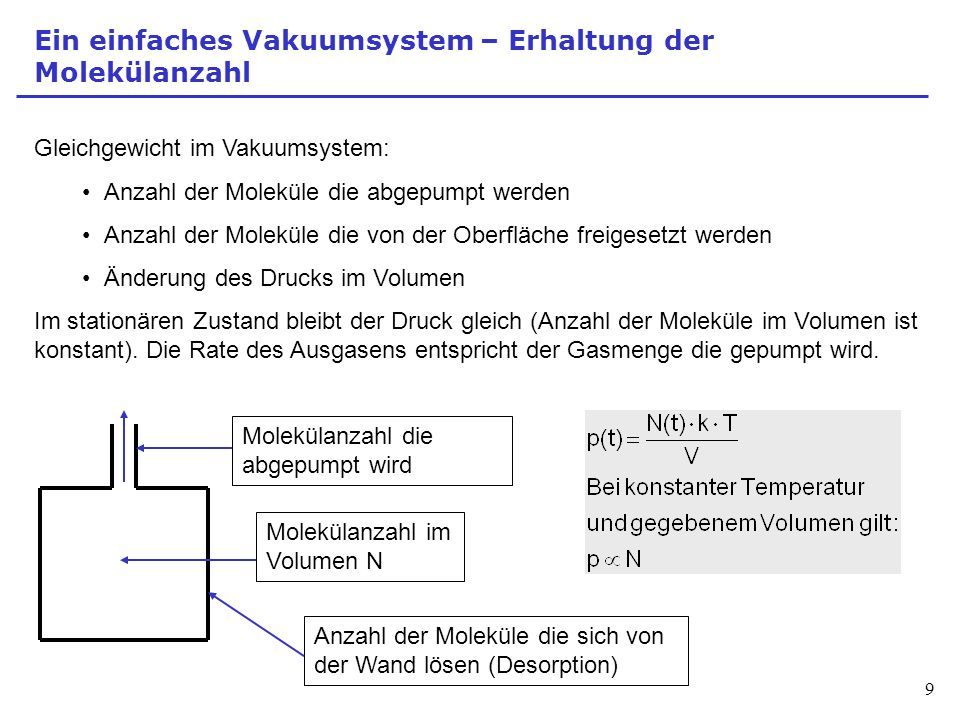 9 Ein einfaches Vakuumsystem – Erhaltung der Molekülanzahl Gleichgewicht im Vakuumsystem: Anzahl der Moleküle die abgepumpt werden Anzahl der Moleküle