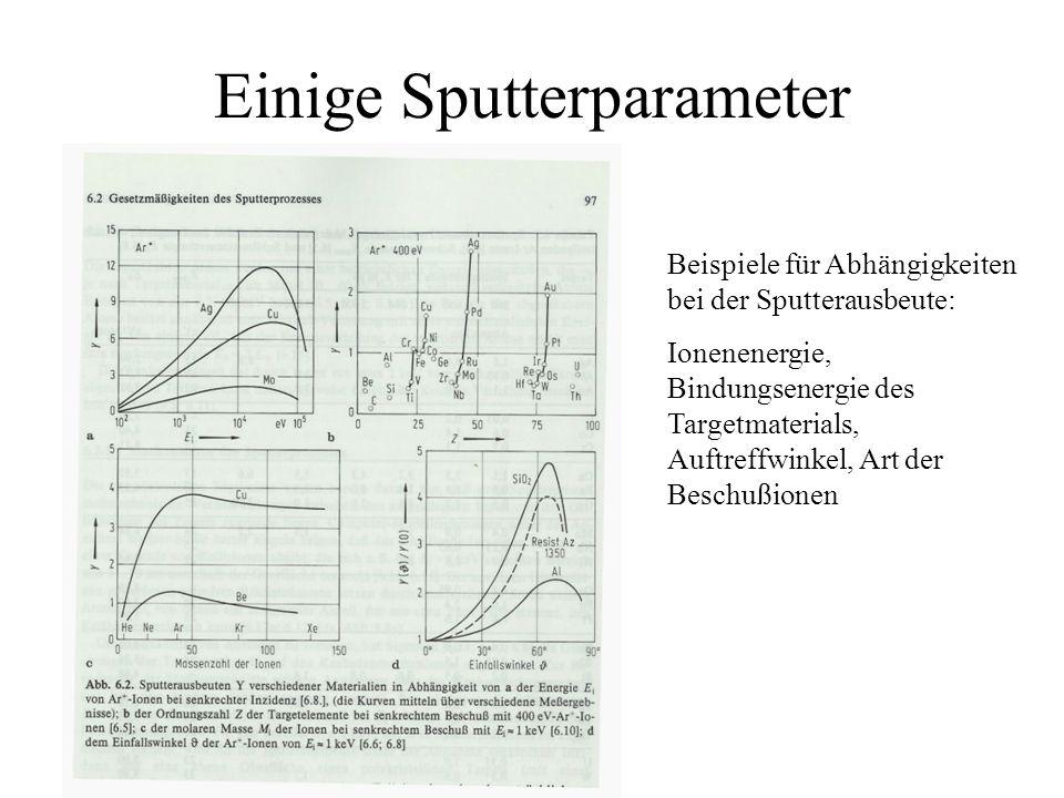 Beispiele für Abhängigkeiten bei der Sputterausbeute: Ionenenergie, Bindungsenergie des Targetmaterials, Auftreffwinkel, Art der Beschußionen Einige S