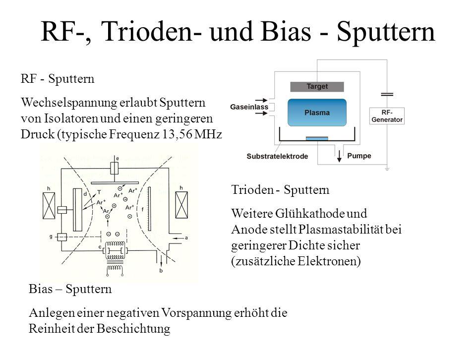 RF-, Trioden- und Bias - Sputtern RF - Sputtern Wechselspannung erlaubt Sputtern von Isolatoren und einen geringeren Druck (typische Frequenz 13,56 MH