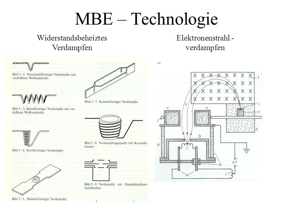 MBE – Technologie Widerstandsbeheiztes Verdampfen Elektronenstrahl - verdampfen