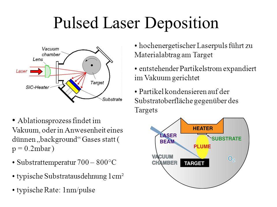Pulsed Laser Deposition hochenergetischer Laserpuls führt zu Materialabtrag am Target entstehender Partikelstrom expandiert im Vakuum gerichtet Partik