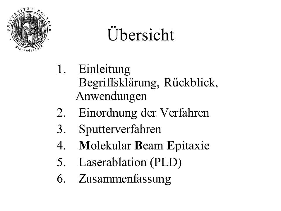 Übersicht 1. Einleitung Begriffsklärung, Rückblick, Anwendungen 2. Einordnung der Verfahren 3. Sputterverfahren 4. Molekular Beam Epitaxie 5. Laserabl