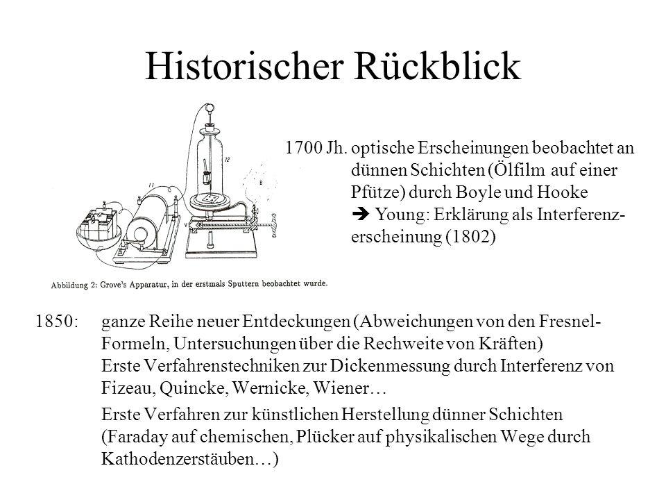 Historischer Rückblick 1850:ganze Reihe neuer Entdeckungen (Abweichungen von den Fresnel- Formeln, Untersuchungen über die Rechweite von Kräften) Erst