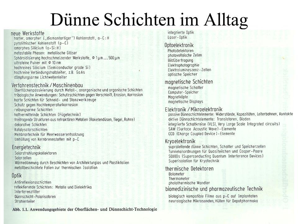 Dünne Schichten im Alltag Rene A. Haefer - Oberflächen und Dünnschichten- Technologie – Seite 2