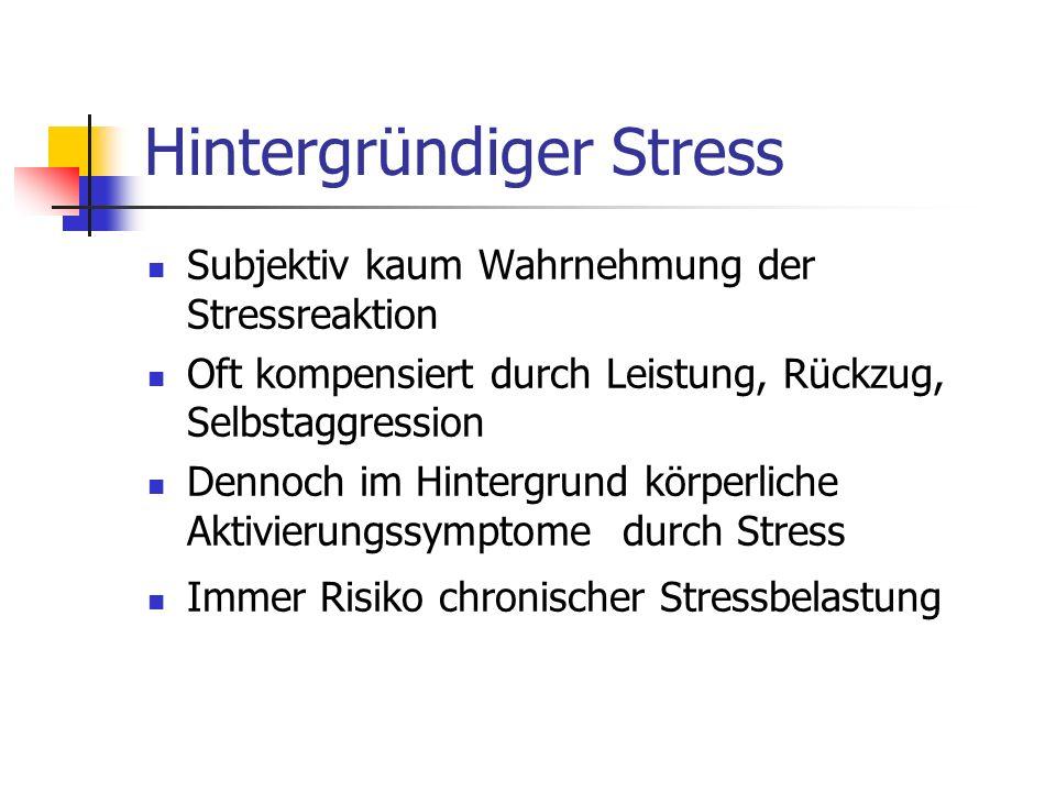 Hintergründiger Stress Subjektiv kaum Wahrnehmung der Stressreaktion Oft kompensiert durch Leistung, Rückzug, Selbstaggression Dennoch im Hintergrund