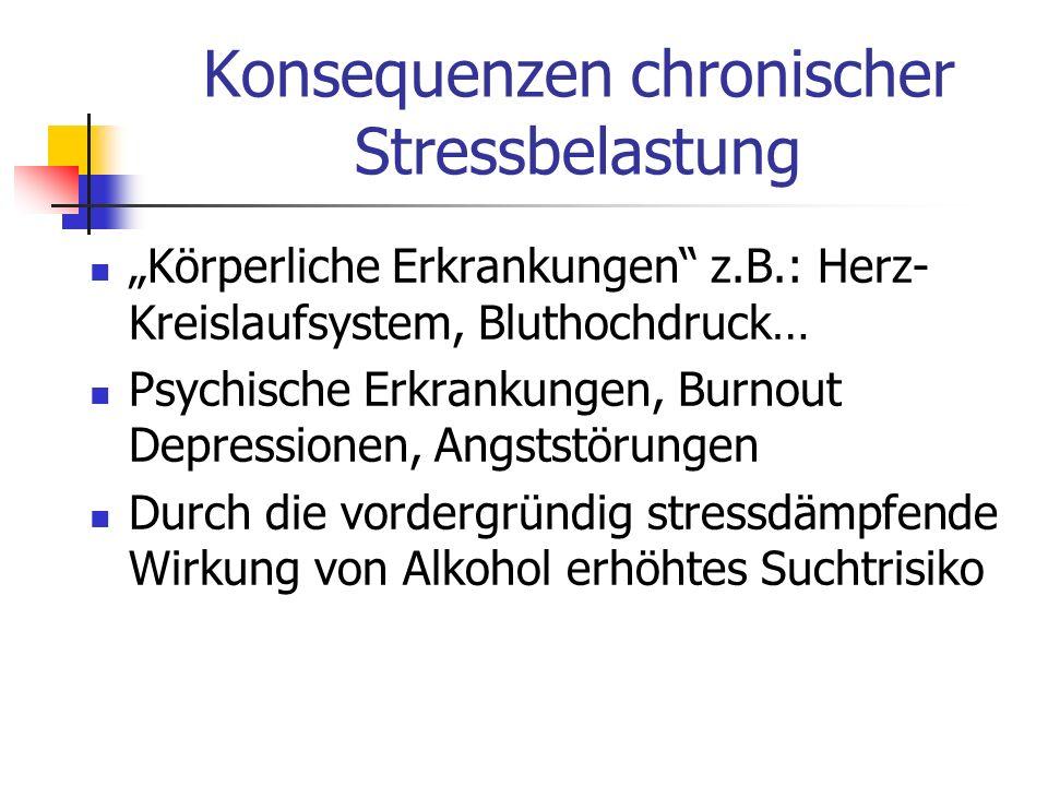Konsequenzen chronischer Stressbelastung Körperliche Erkrankungen z.B.: Herz- Kreislaufsystem, Bluthochdruck… Psychische Erkrankungen, Burnout Depress
