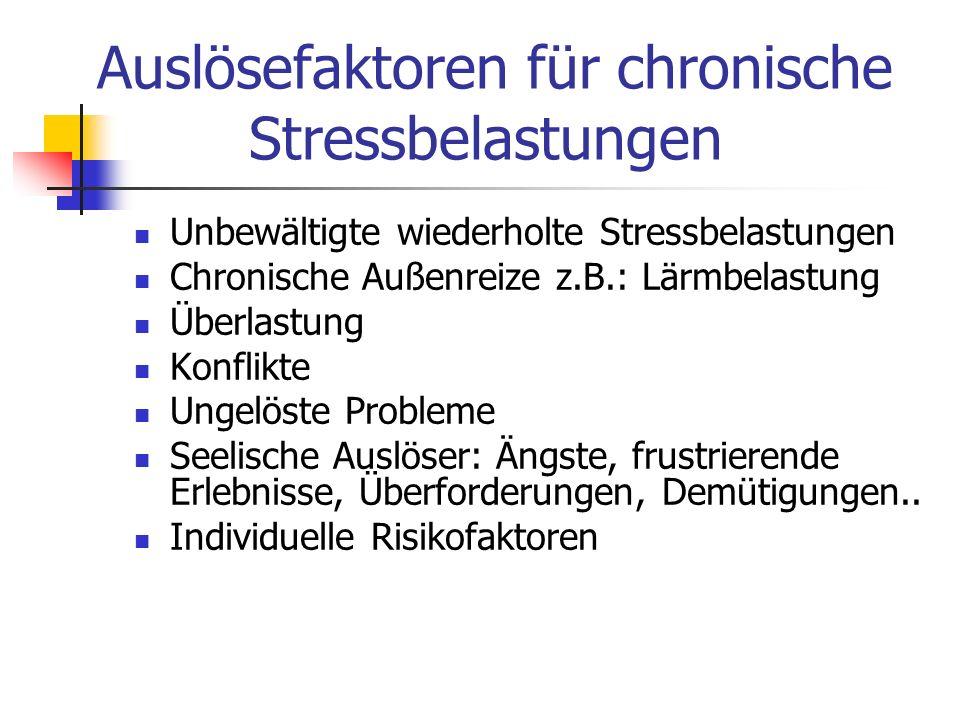 Auslösefaktoren für chronische Stressbelastungen Unbewältigte wiederholte Stressbelastungen Chronische Außenreize z.B.: Lärmbelastung Überlastung Konf