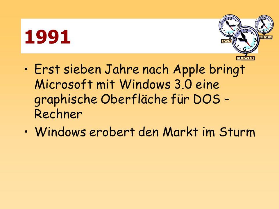 1991 Erst sieben Jahre nach Apple bringt Microsoft mit Windows 3.0 eine graphische Oberfläche für DOS – Rechner Windows erobert den Markt im Sturm