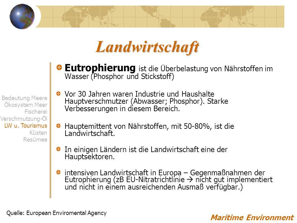 Landwirtschaft Maritime Environment Bedeutung Meere Ökosystem Meer Fischerei Verschmutzung-Öl LW u.