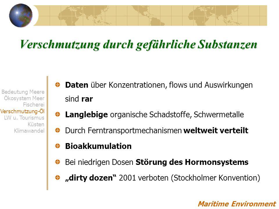 Verschmutzung durch gefährliche Substanzen Daten über Konzentrationen, flows und Auswirkungen sind rar Langlebige organische Schadstoffe, Schwermetalle Durch Ferntransportmechanismen weltweit verteilt Bioakkumulation Bei niedrigen Dosen Störung des Hormonsystems dirty dozen 2001 verboten (Stockholmer Konvention) Maritime Environment Bedeutung Meere Ökosystem Meer Fischerei Verschmutzung-Öl LW u.