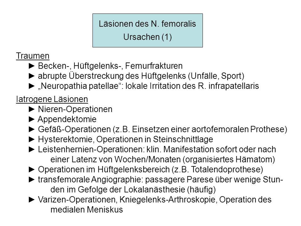 Läsionen des N. femoralis Ursachen (1) Traumen Becken-, Hüftgelenks-, Femurfrakturen abrupte Überstreckung des Hüftgelenks (Unfälle, Sport) Neuropathi