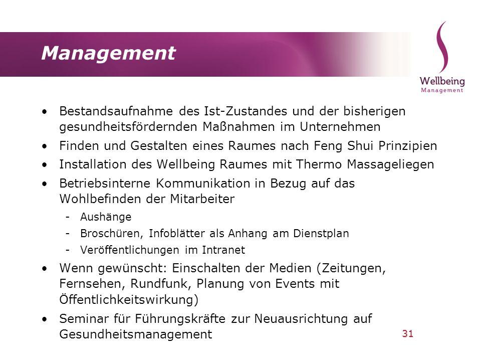 31 Management Bestandsaufnahme des Ist-Zustandes und der bisherigen gesundheitsfördernden Maßnahmen im Unternehmen Finden und Gestalten eines Raumes n