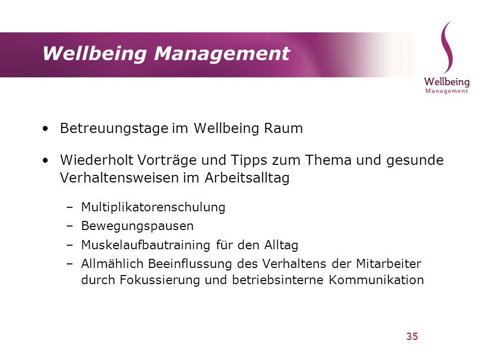 35 Wellbeing Management Betreuungstage im Wellbeing Raum Wiederholt Vorträge und Tipps zum Thema und gesunde Verhaltensweisen im Arbeitsalltag –Multip