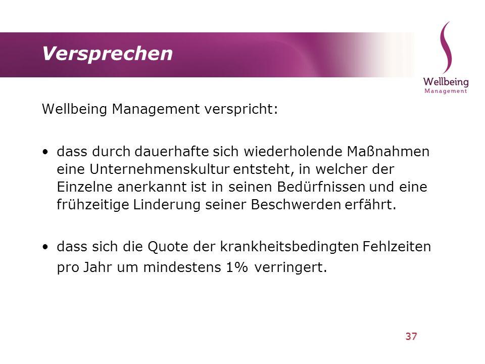 37 Versprechen Wellbeing Management verspricht: dass durch dauerhafte sich wiederholende Maßnahmen eine Unternehmenskultur entsteht, in welcher der Ei