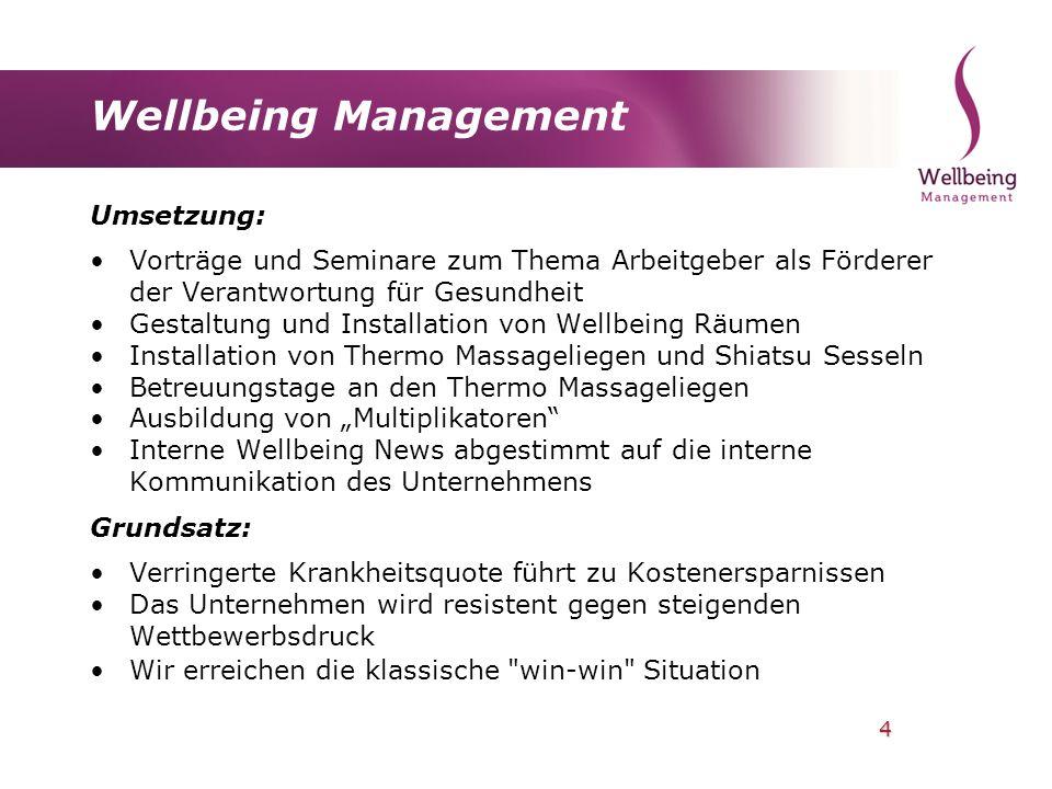 4 Wellbeing Management Umsetzung: Vorträge und Seminare zum Thema Arbeitgeber als Förderer der Verantwortung für Gesundheit Gestaltung und Installatio