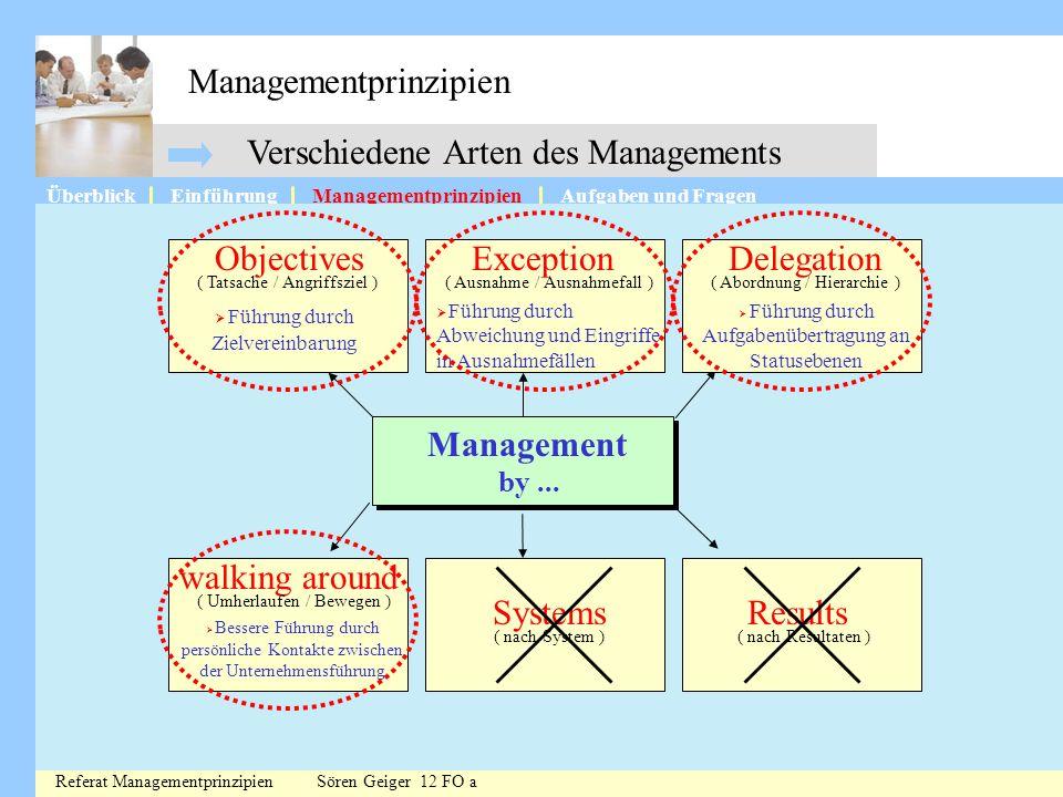 Managementprinzipien ÜberblickManagementprinzipienAufgaben und FragenEinführung Verschiedene Arten des Managements Referat Managementprinzipien Sören