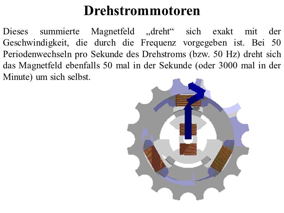 Dieses summierte Magnetfeld dreht sich exakt mit der Geschwindigkeit, die durch die Frequenz vorgegeben ist. Bei 50 Periodenwechseln pro Sekunde des D