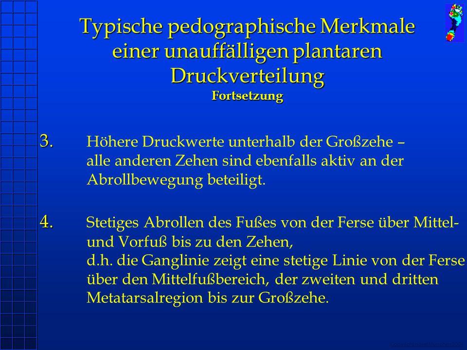 Copyright novel München 2004 3. 4. 3. Höhere Druckwerte unterhalb der Großzehe – alle anderen Zehen sind ebenfalls aktiv an der Abrollbewegung beteili