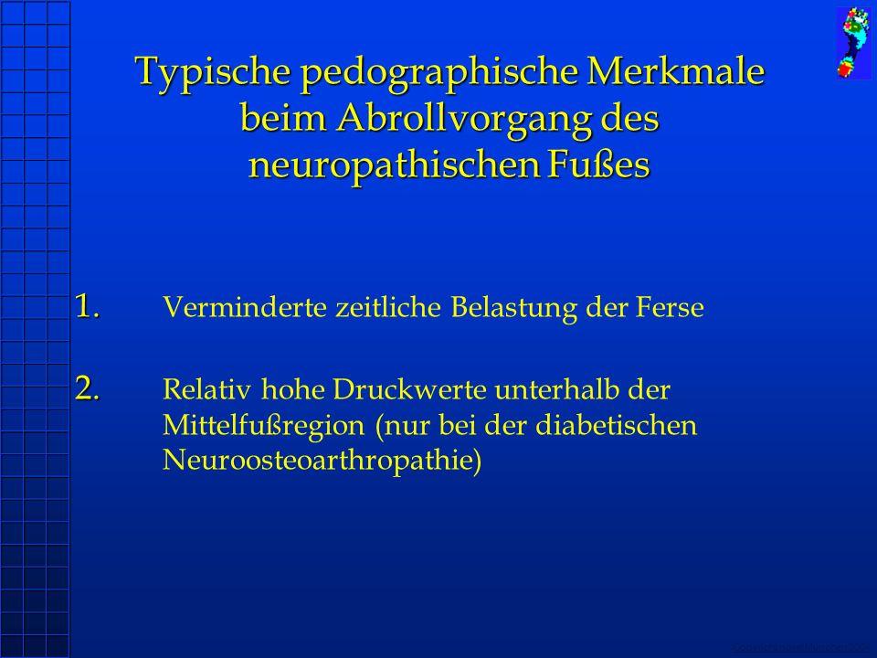 Copyright novel München 2004 1. 2. 1. Verminderte zeitliche Belastung der Ferse 2. Relativ hohe Druckwerte unterhalb der Mittelfußregion (nur bei der