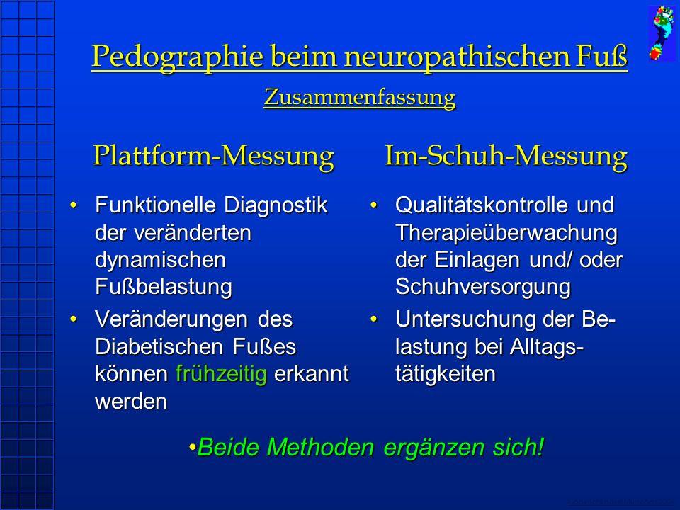 Copyright novel München 2004 Funktionelle Diagnostik der veränderten dynamischen FußbelastungFunktionelle Diagnostik der veränderten dynamischen Fußbe
