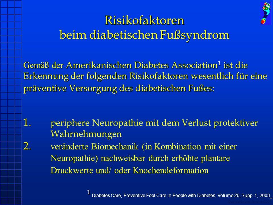 Copyright novel München 2004 1. 2. 1. periphere Neuropathie mit dem Verlust protektiver Wahrnehmungen 2. veränderte Biomechanik (in Kombination mit ei
