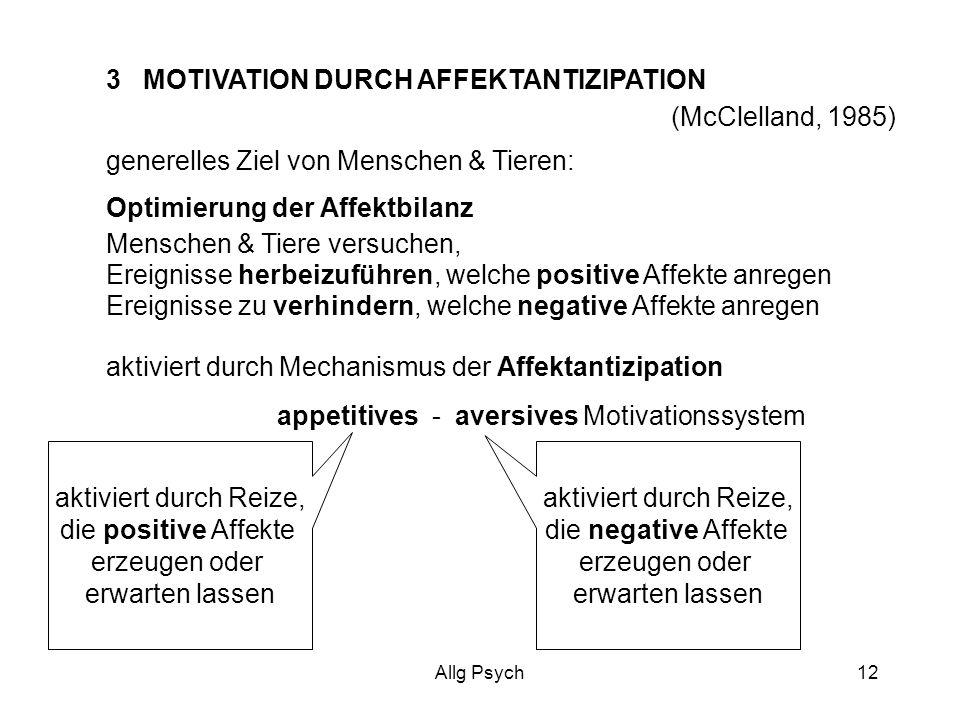 Allg Psych12 3 MOTIVATION DURCH AFFEKTANTIZIPATION (McClelland, 1985) generelles Ziel von Menschen & Tieren: Optimierung der Affektbilanz Menschen & Tiere versuchen, Ereignisse herbeizuführen, welche positive Affekte anregen Ereignisse zu verhindern, welche negative Affekte anregen aktiviert durch Mechanismus der Affektantizipation appetitives - aversives Motivationssystem aktiviert durch Reize, die negative Affekte erzeugen oder erwarten lassen aktiviert durch Reize, die positive Affekte erzeugen oder erwarten lassen