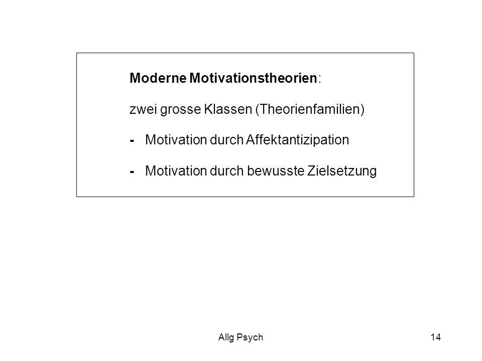Allg Psych14 Moderne Motivationstheorien: zwei grosse Klassen (Theorienfamilien) - Motivation durch Affektantizipation - Motivation durch bewusste Zielsetzung