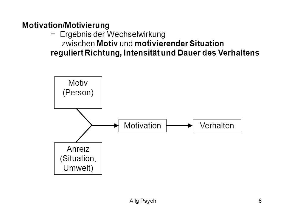 Allg Psych6 Motivation/Motivierung = Ergebnis der Wechselwirkung zwischen Motiv und motivierender Situation reguliert Richtung, Intensität und Dauer des Verhaltens Motiv (Person) Anreiz (Situation, Umwelt) MotivationVerhalten